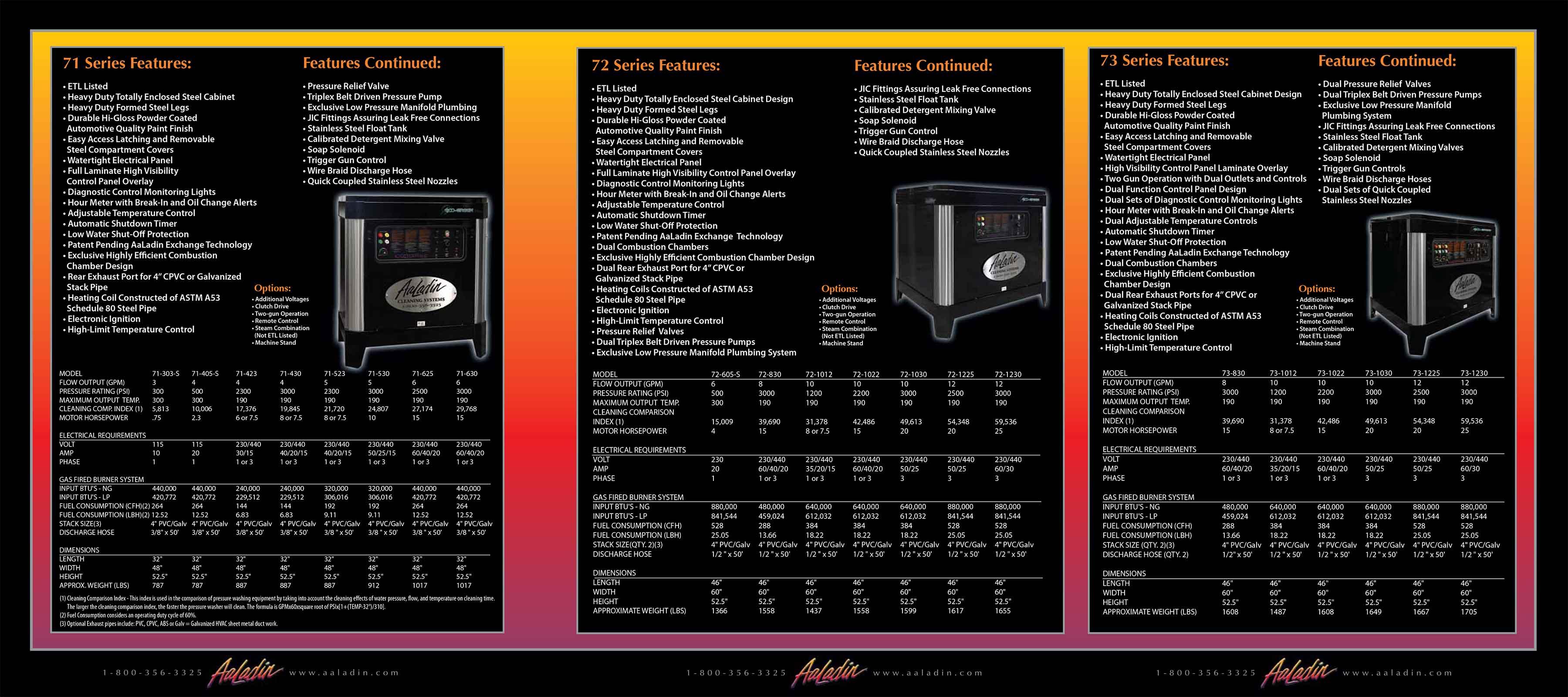 Aaladin 71, 72 & 73 equipment information flyers